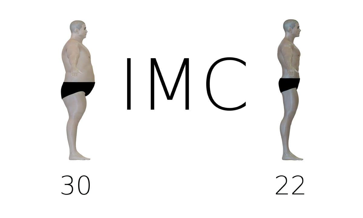 imc indice di massa corporea bmi