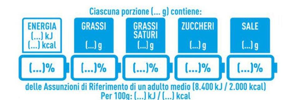 etichetta alimentare Nutrinform