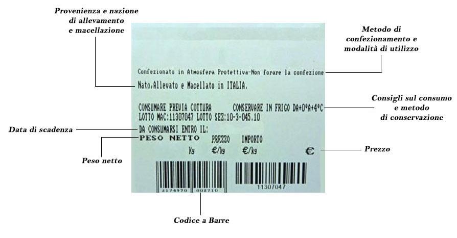Etichette carne