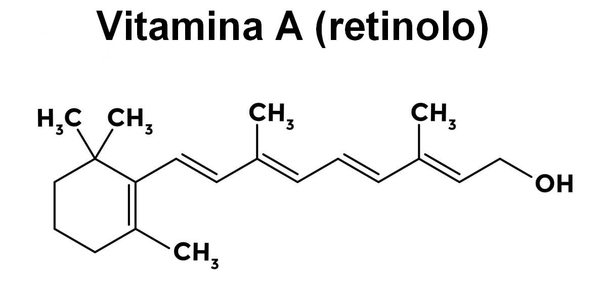 Vitamina A (retinolo)